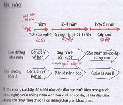 10-dieu-ran-cho-tu-duy-thi-giac15