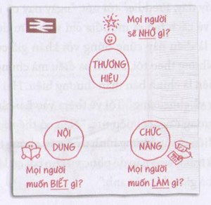 10-dieu-ran-cho-tu-duy-thi-giac4