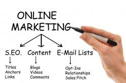 Những Phương Pháp Cho Người Mới Bắt Đầu Marketing Online