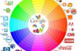 Gợi ý 5 bí quyết thiết kế logo nổi bật