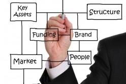 Cách viết bản kế hoạch kinh doanh thành công