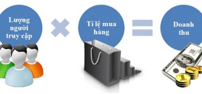 Những yếu tố tạo nên website bán hàng thành công