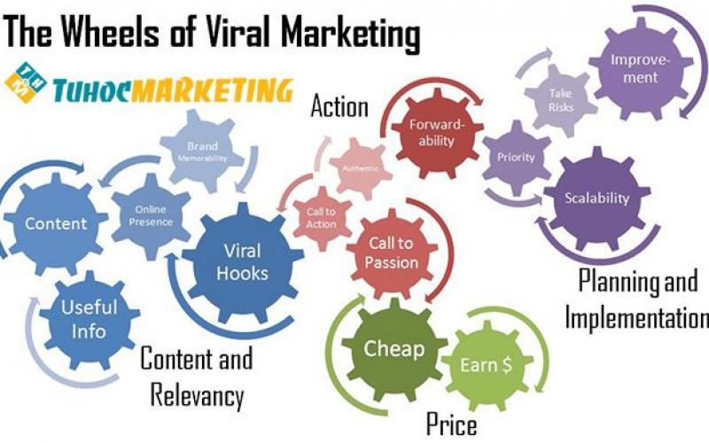 5 lý do khiến nội dung không thể viral