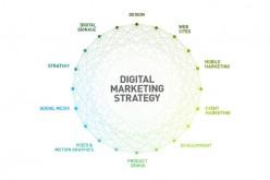 Vì sao bạn cần chiến lược digital marketing? Phần 1